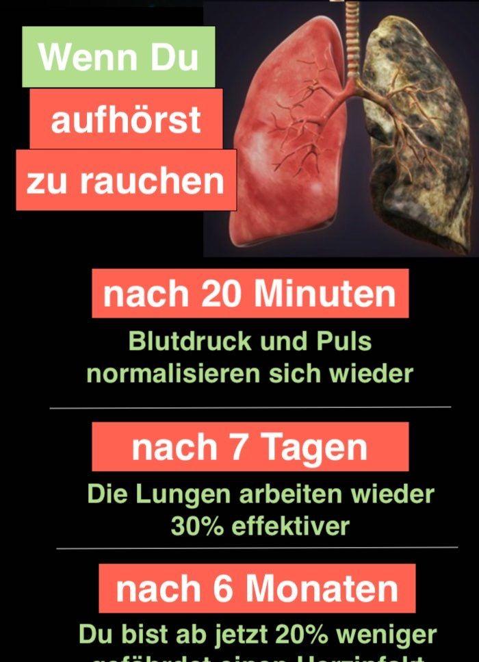 Nach Rauchstopp Atemnot, Probleme mit Lunge, Engegefühl usw. - Blut, Gefäße, Herz, Lunge - med1