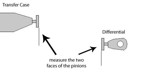 Pinion Amp U Joint Angles Chassis Fabrication Automotive