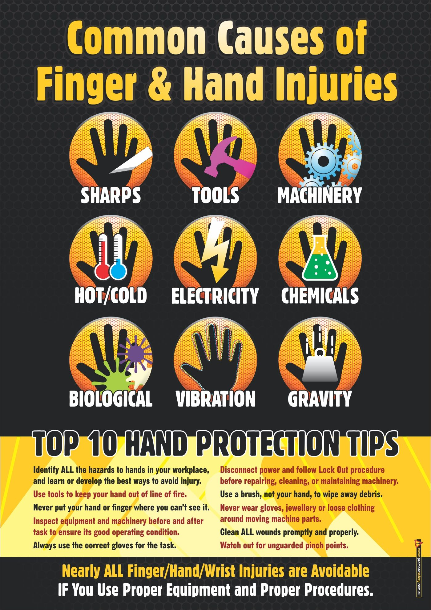 This safety poster identifies the main hand hazards