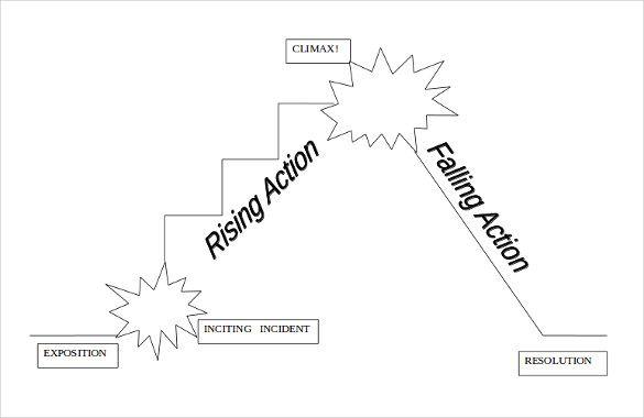 9  plot diagram template