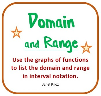 Domain And Range Of Functions In Interval Notation Notations Algebra Lessons High School Math Lessons