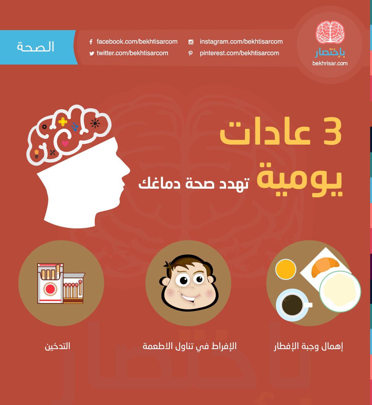 3 عادات يومية تهدد صحة دماغك باختصار الصحة الطب معلومة هل تعلم فوائد الدماغ التدخين الافطا Health Advice Health Diet Health