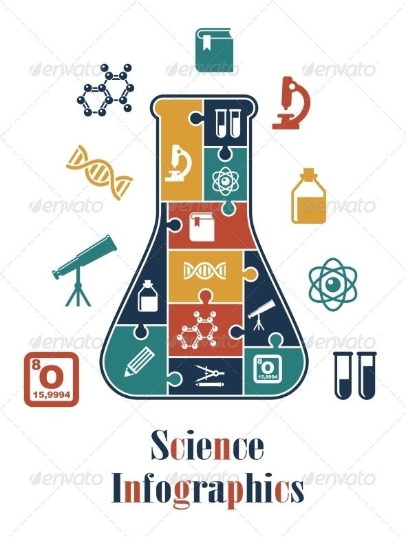 Science Infographics Science Infographics Laboratory Flasks Infographic