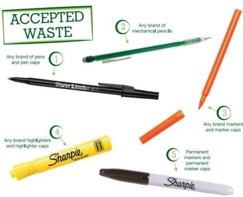 """Don't throw away your writing instruments! Do the """"write"""" thing and recycle them at the HSML! Look for the green box at the circulation desk!  #hsml #uncg #hsmluncg #haroldschiffmanmusiclibrary #motherearthmonday"""