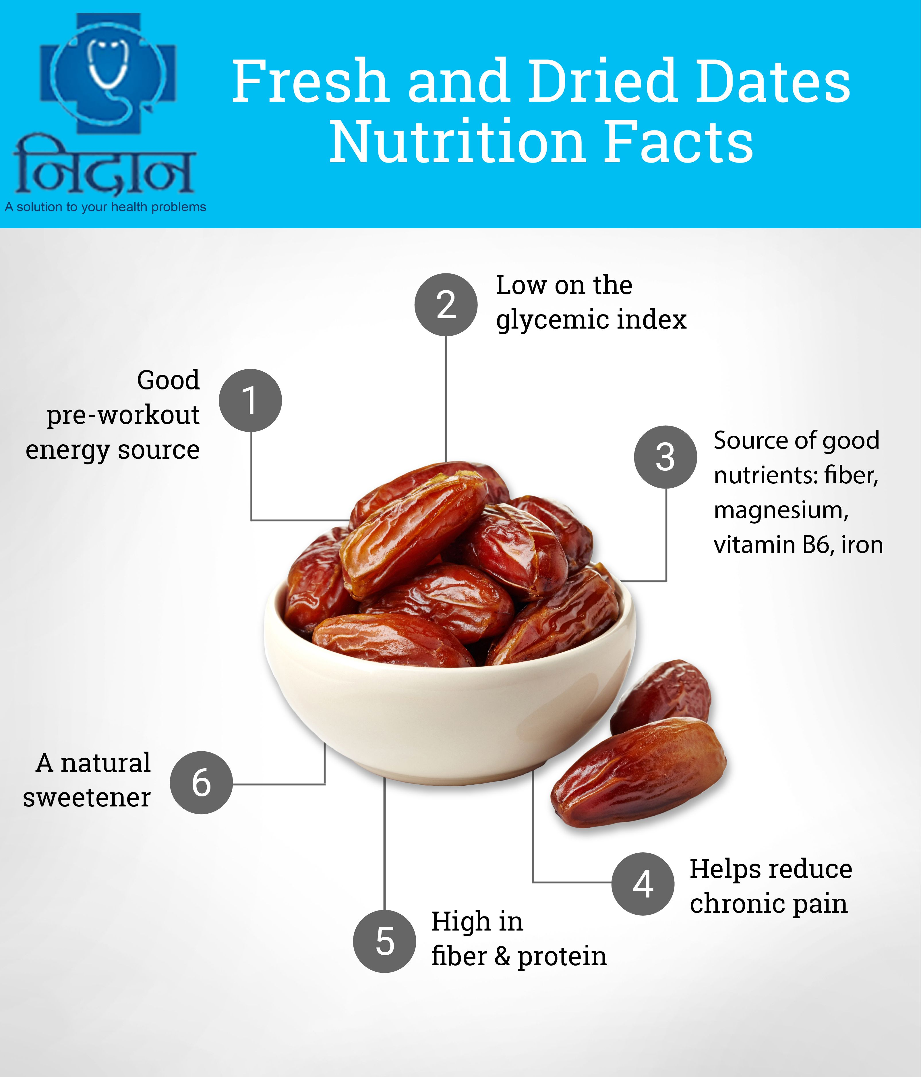 Pin On Nutrition Benefits Nidaan Clinic