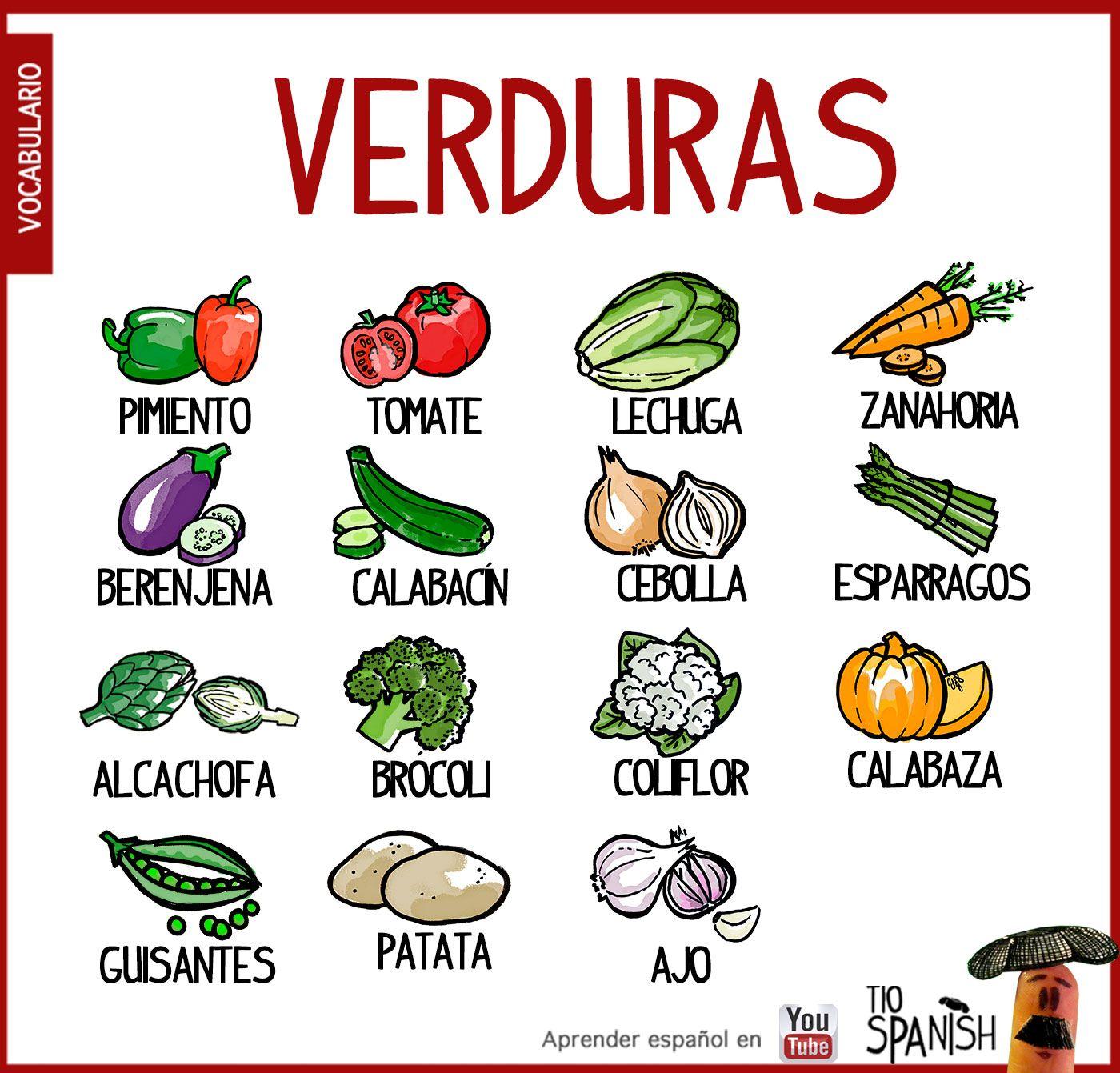 Las Verduras En Espanol