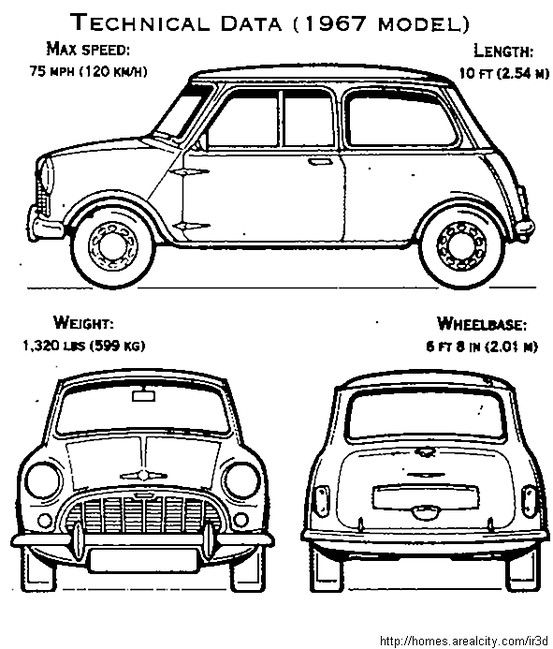 Car Blueprint Hobbies Mini Cooper Classic Classic