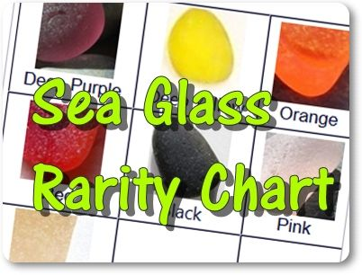 sea glass color wheel rarity chart Collect- Sea Glass - color wheel chart
