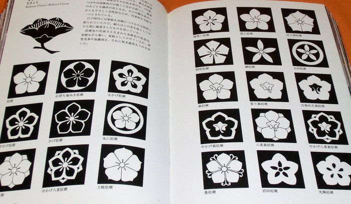 Japanese Crest Symbols