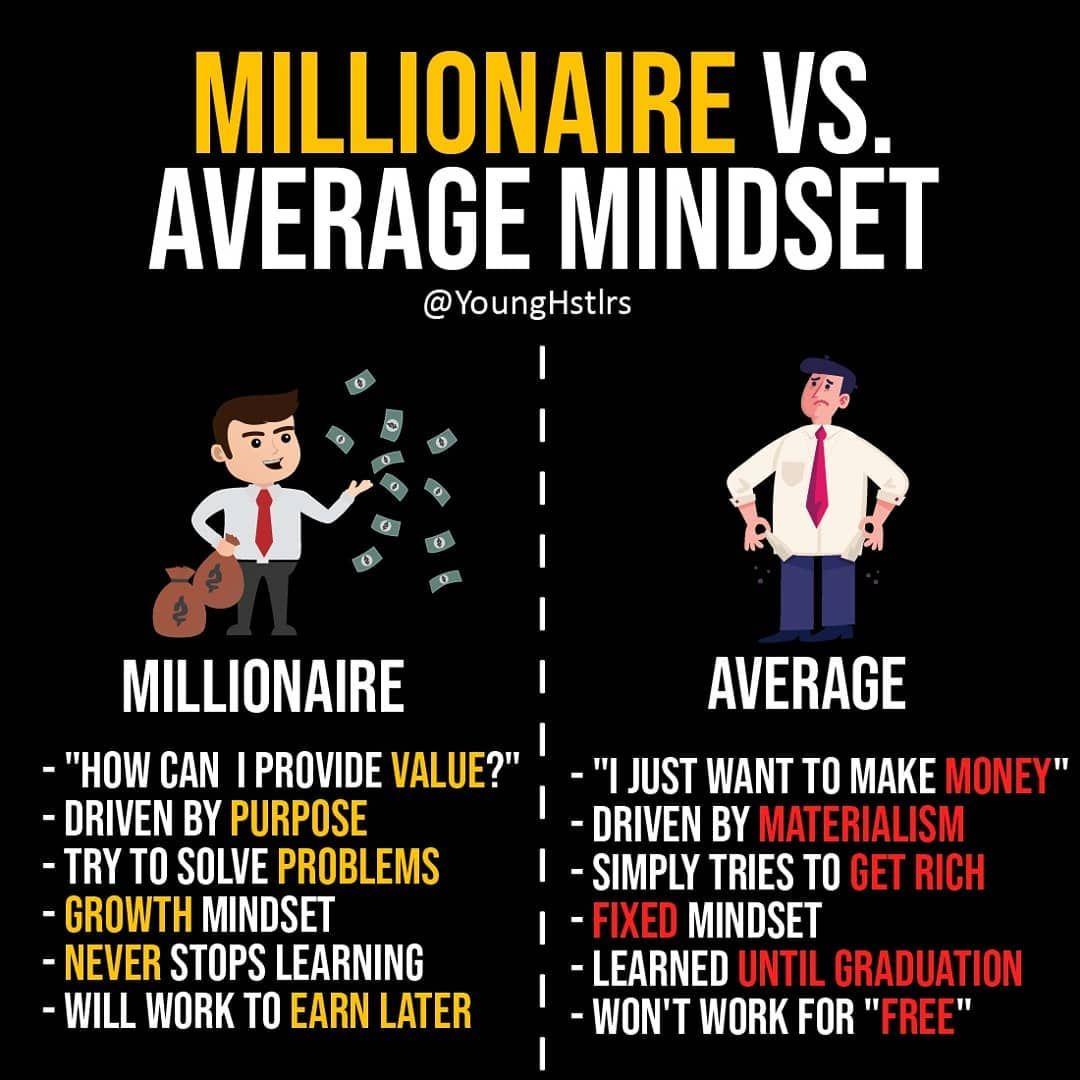 Entrepreneur Infographic Younghustlrs Business Motivational