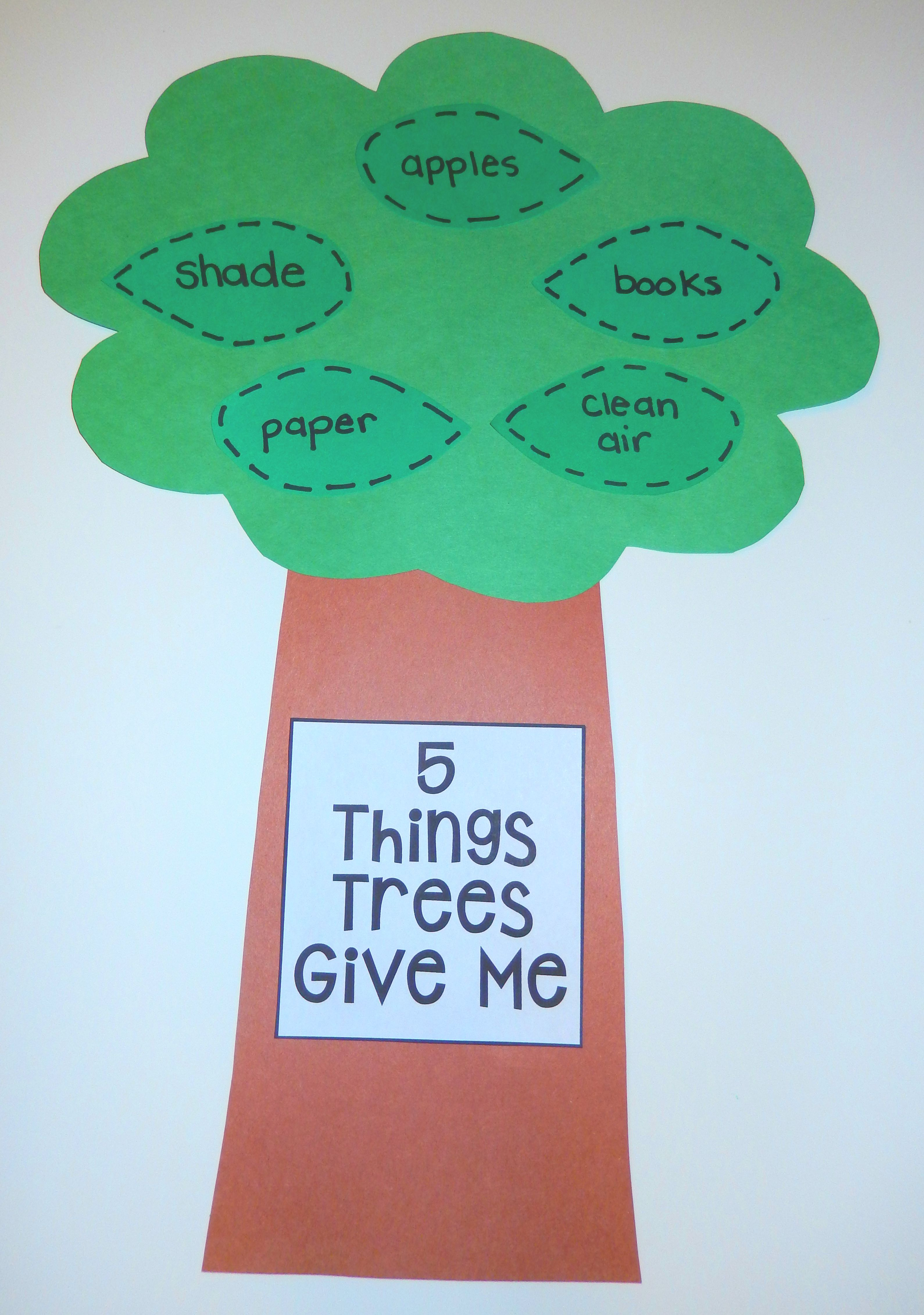 Earth Day Reading Comprehension Writing And