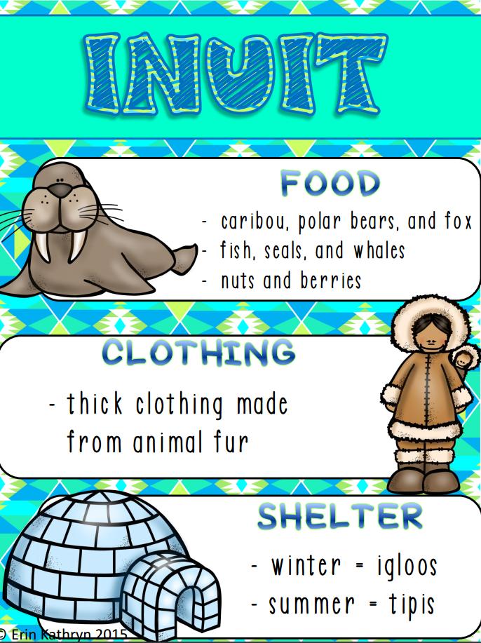 American Indian Classroom Posters - Hopi Inuit Kwakiutl ...