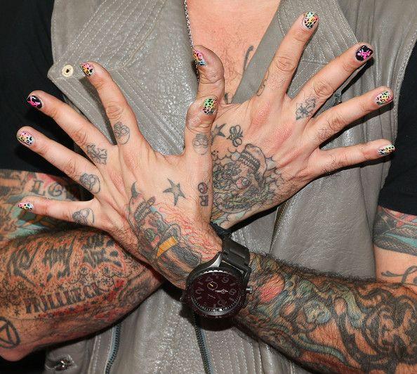 Finger Left lower arm Left upper arm Right lower arm Right upper arm Wrist tattoo