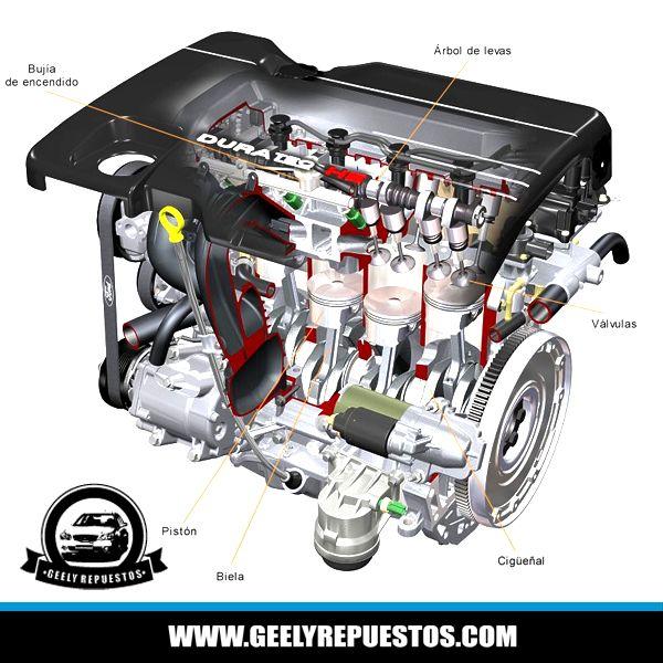 5 Datos Para El Cuidado Del Motor De Tu Carro Motores Mecanica