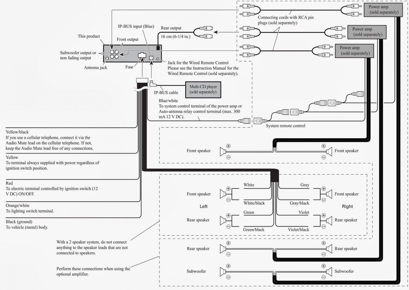 pioneer deh 3400ub wiring diagram 1  pioneer car stereo