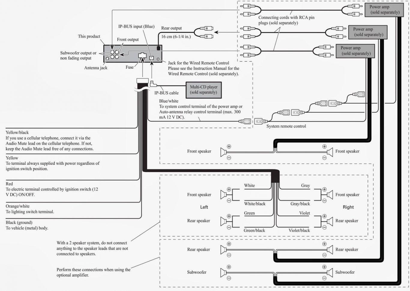 pioneer deh 3400ub wire diagram use wiring diagram pioneer deh 3400ub wiring diagram [ 1366 x 970 Pixel ]
