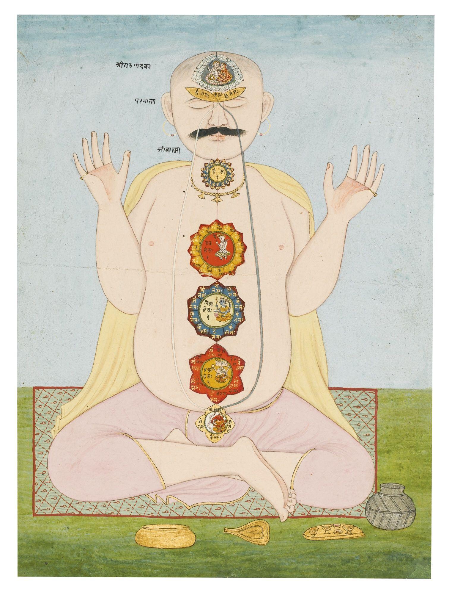 The cakras of the subtle body, Kangra, circa 1820   lot   Sotheby's