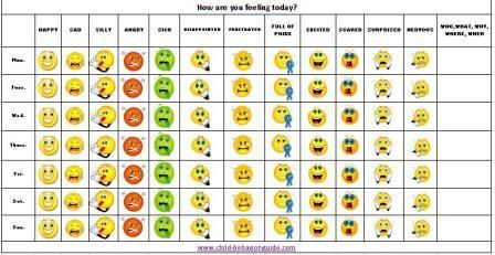 Printable Mood Diary | Feelings Chart - Printable behavior ...