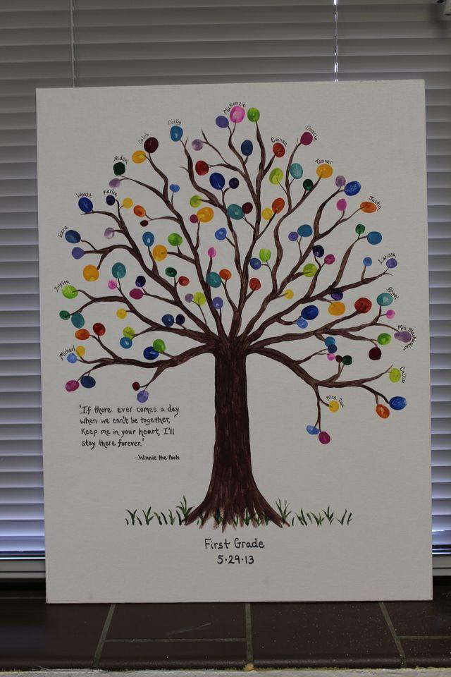 Pin von Fiona Burke auf School | Pinterest | Abschied, Geschenke für ...