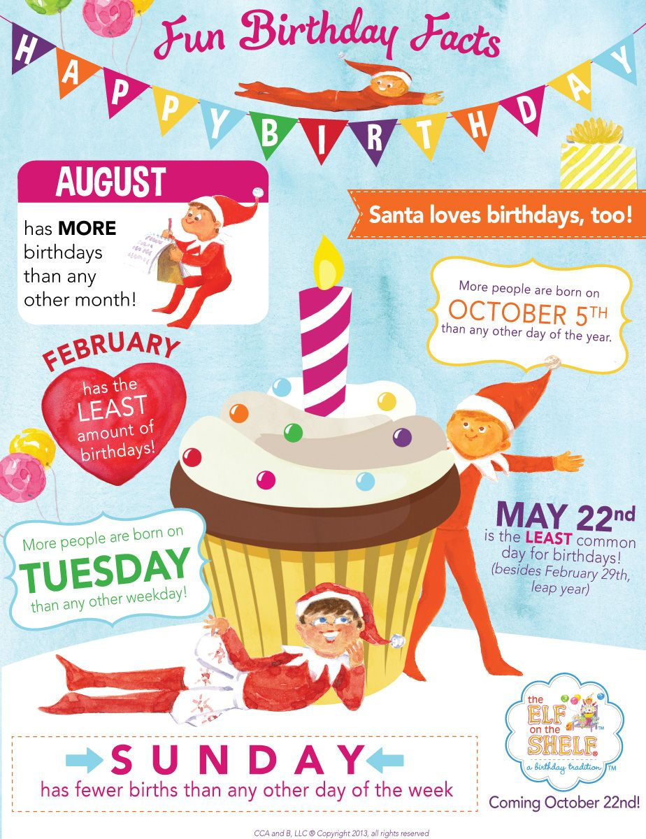 We Are So Excited For Our New Book The Elf On The Shelf A Birthday Tradition The Elves Have Created This Fun Birt Birthday Elf Birthday Fun Elf Activities