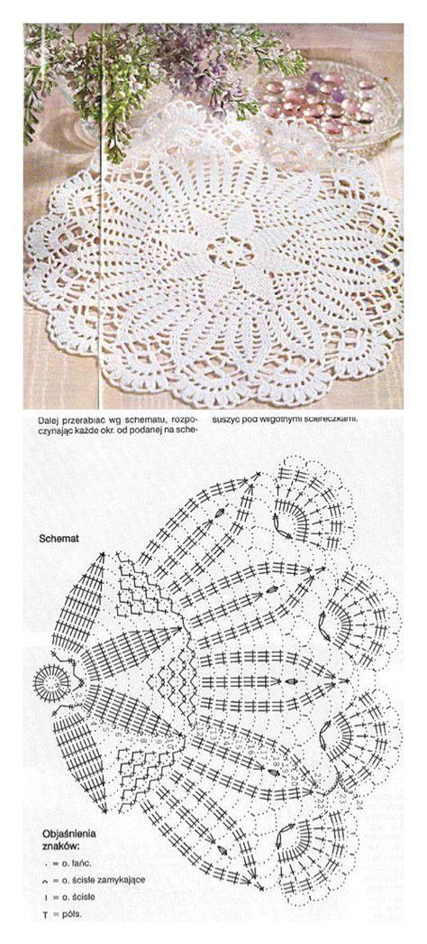Arte Em Crochê Tricô E Artesanatos Tapetes De Crochê Retangulares