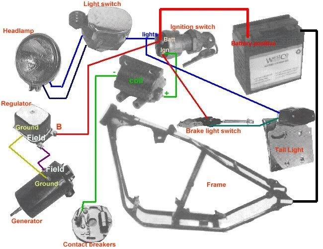 Basic Wiring For Your Bike Start Here The Jockey Journal Board Motorcycle Wiring Motorcycle Mechanic Sportster Motorcycle