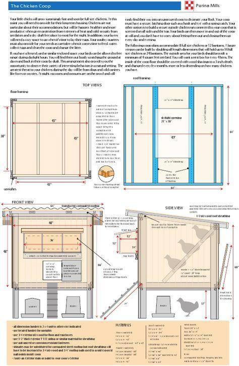 Sfr mail poulailler poulailler plan poulailler et jardin poulailler - Maison a insectes plan ...