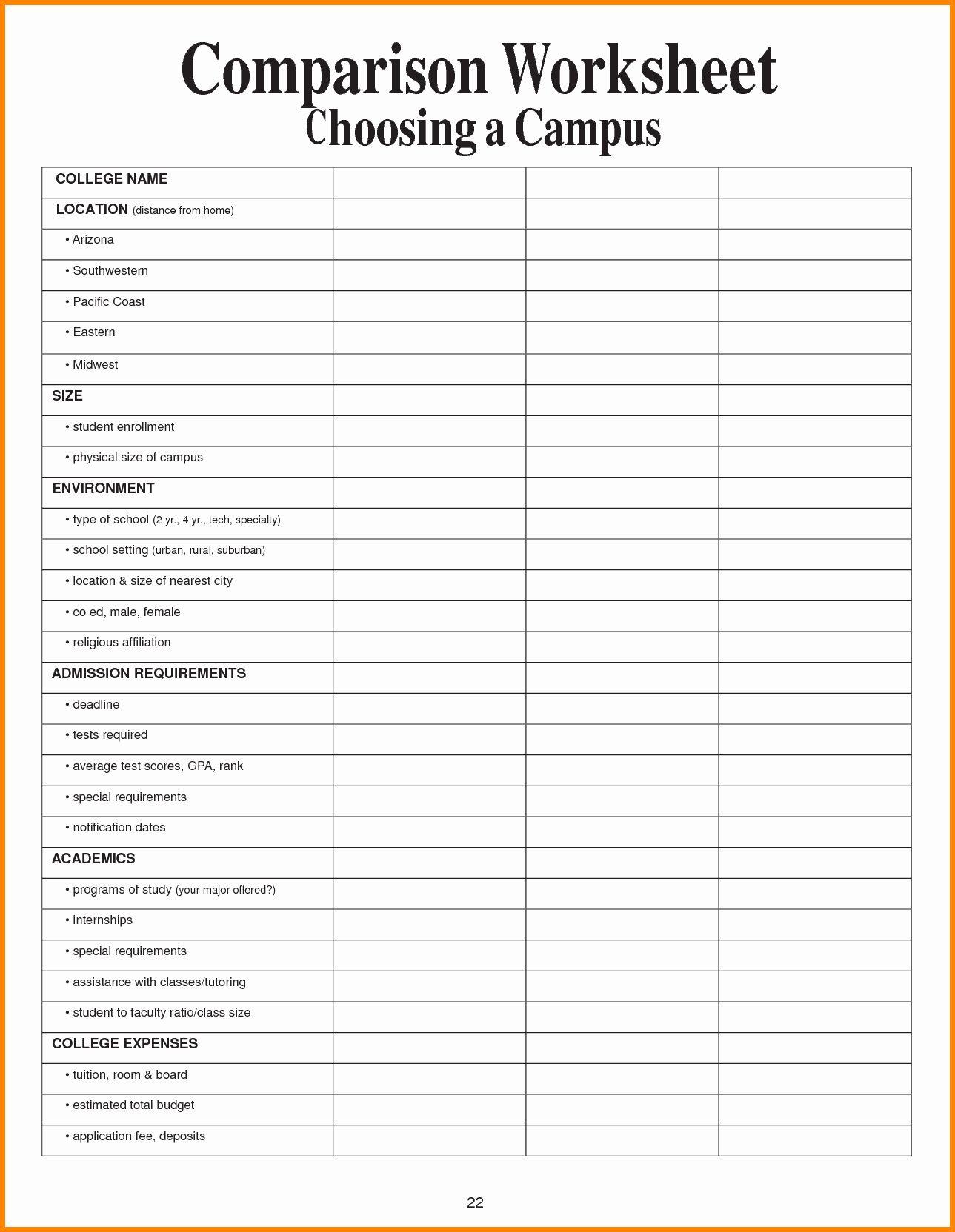 Choosing A College Worksheet New Define Worksheet Program