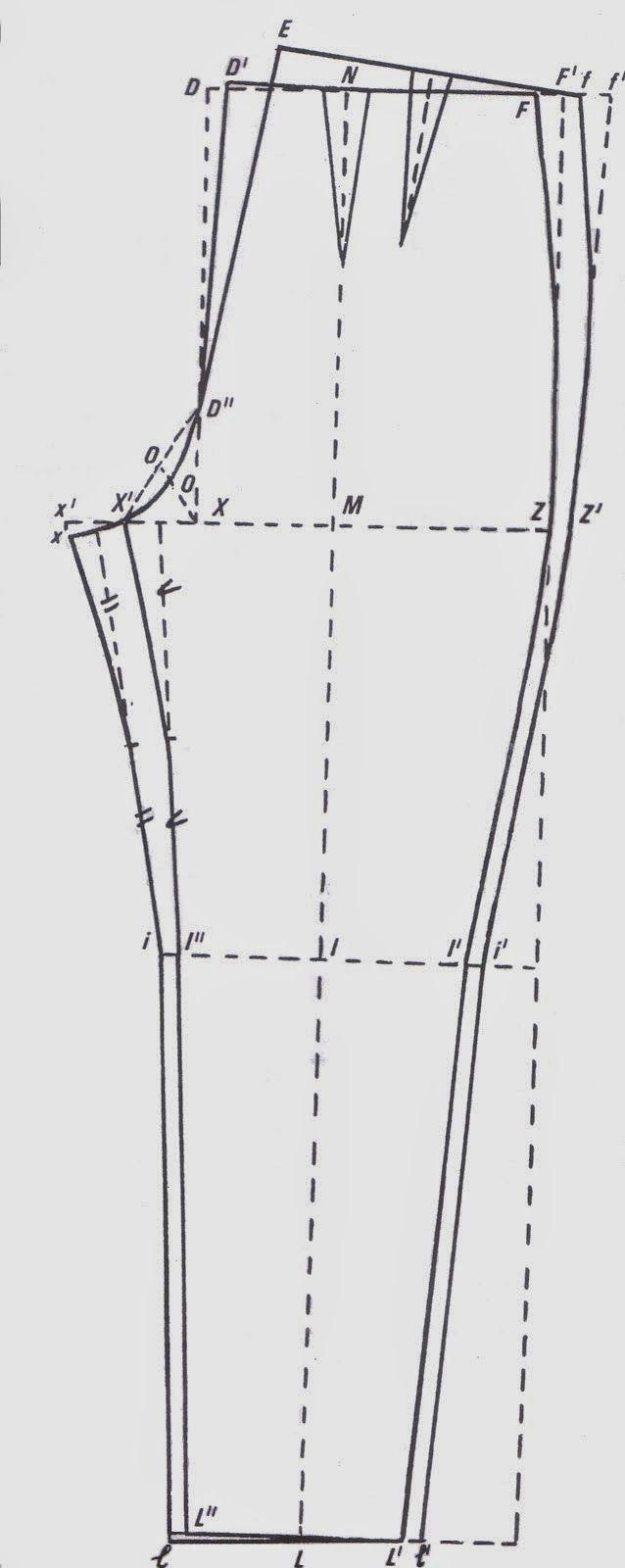 Membuat Celana Akan Terasa Mudah Kalau Anda Tau Kuncinya Kunci Itu Sendiri Terdiri Dari Rumus Untuk Menentukan Ukuran Pola Celana Pembuatan Pola Celana Wanita