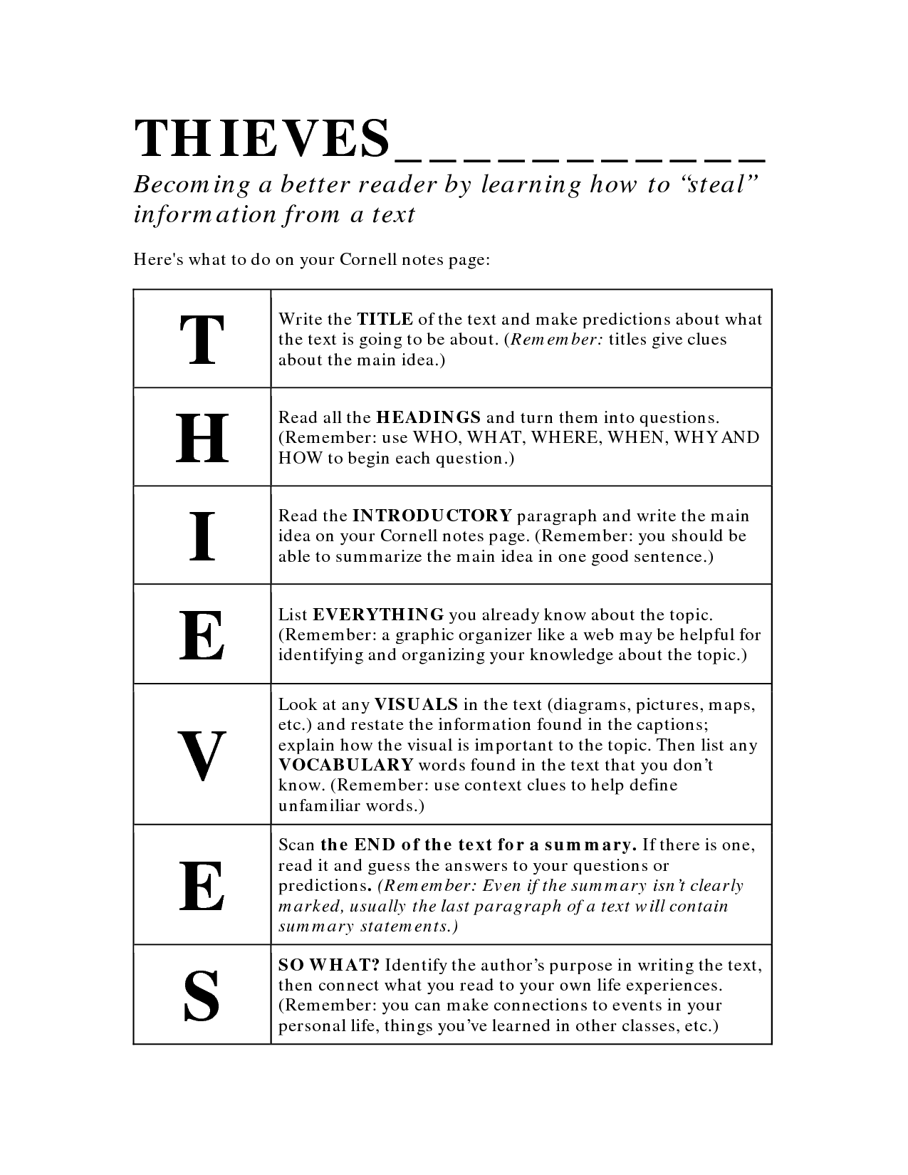 Thieves  The Pre Reading Strategy That Gets Students To