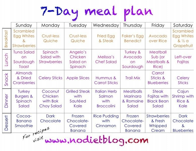 lose weight fast menu plan