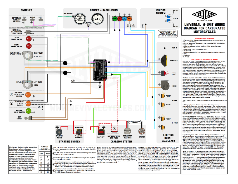 m-Unit Blue/Basic Universal Wiring Diagram – Revival Cycles | Motorcycle  wiring, Trailer light wiring, The unit | Bates Headlight Wiring Diagram |  | Pinterest