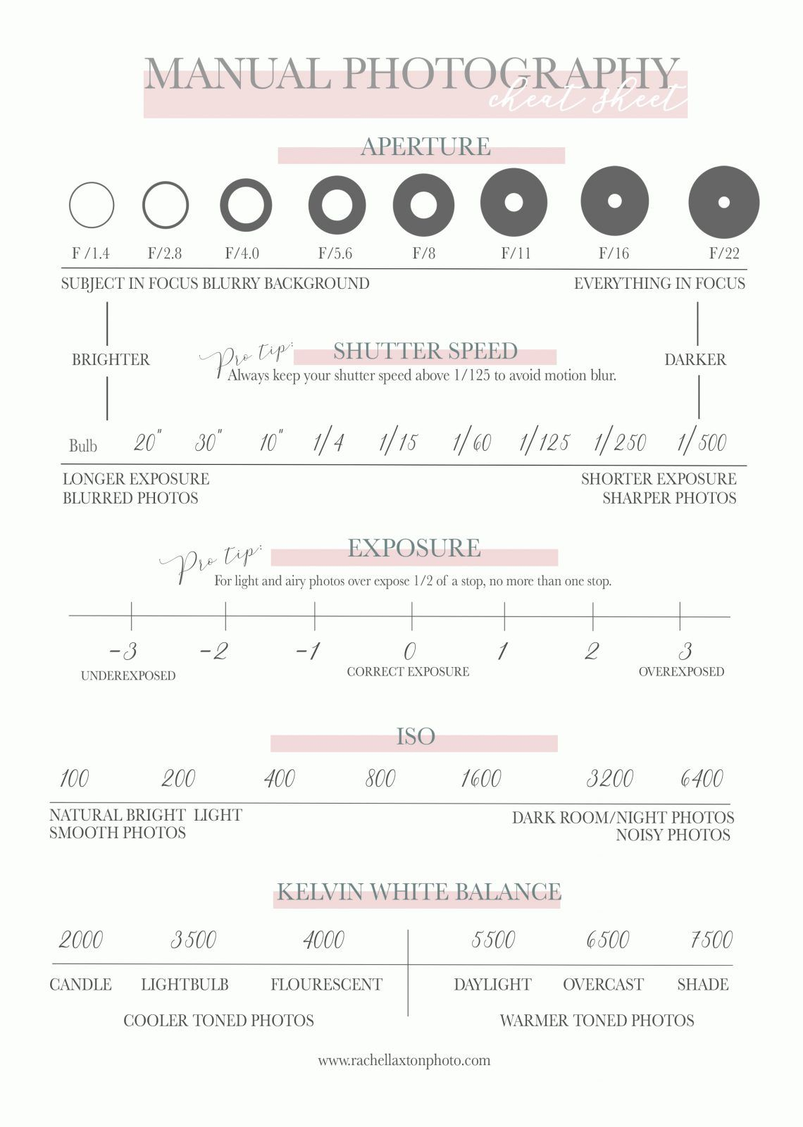 Learn DSLR Manual Settings with free cheat sheet -