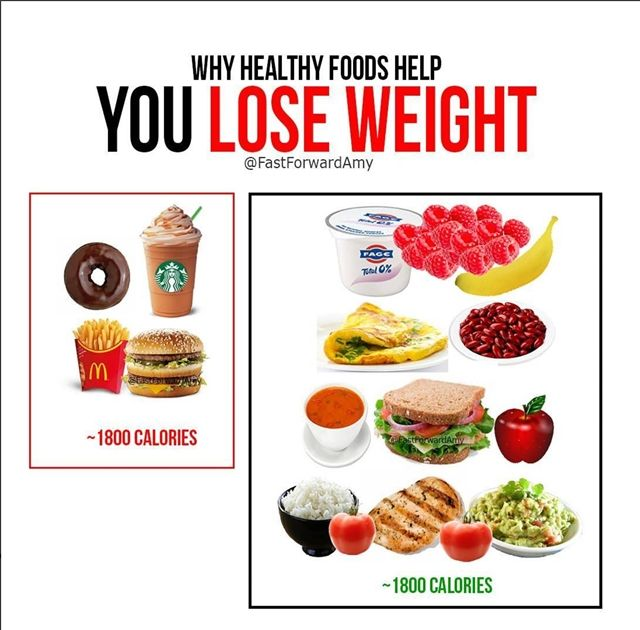 how healthy diet helps you loose weight
