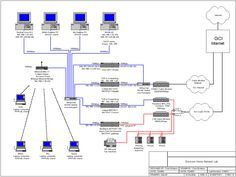 Network Setup Structured Wiring Computer Network Networking