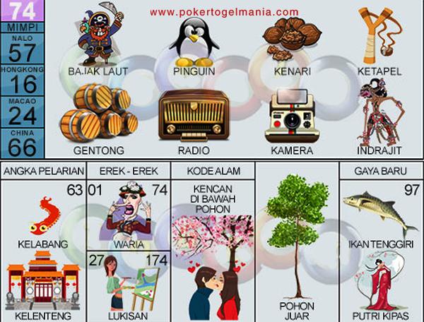 หน้าหลัก - pokertogelmania.com   Buku, Mimpi, Tafsir mimpi
