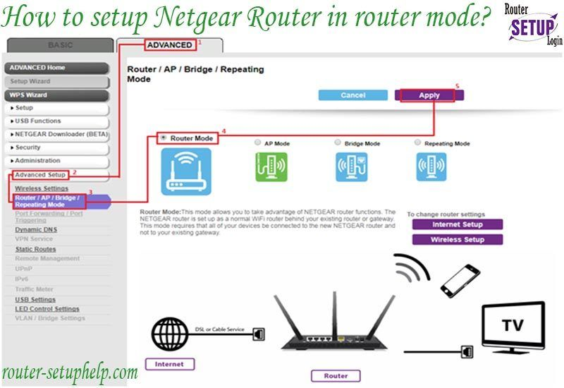 How to setup Netgear Router in router mode? | Router Help Line