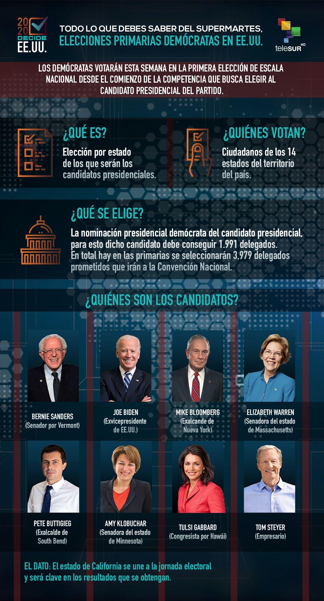 plan de acción para la diabetes 2020 candidatos presidenciales