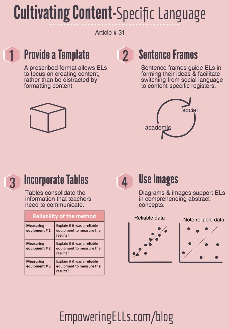 Dissertation francais hypokhagne