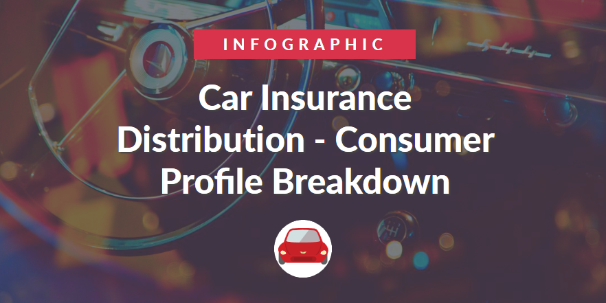 A Survey Conducted By Insureafrika Targeted The Kenyan Car Market To Take Into Consideration The Channels Preferred By The Buyer Car Insurance Car Insurance Tips Infographic