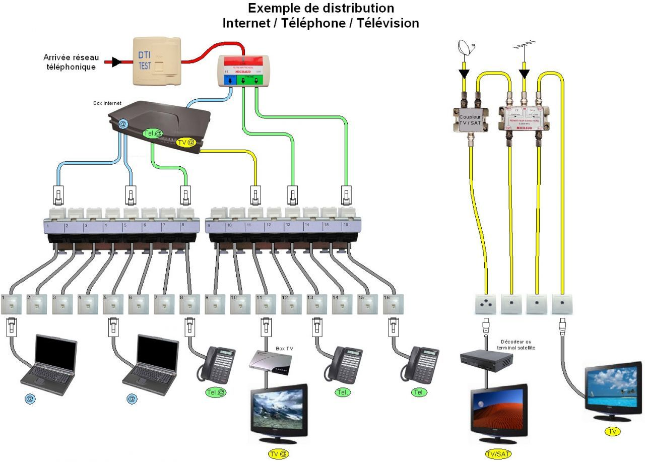 To connect to a network hub or switch, use a straight-through network cable.