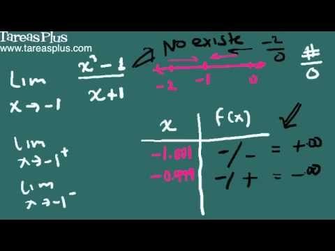 Tareasplus Para Saber Mas Calculo Diferencial E Integral