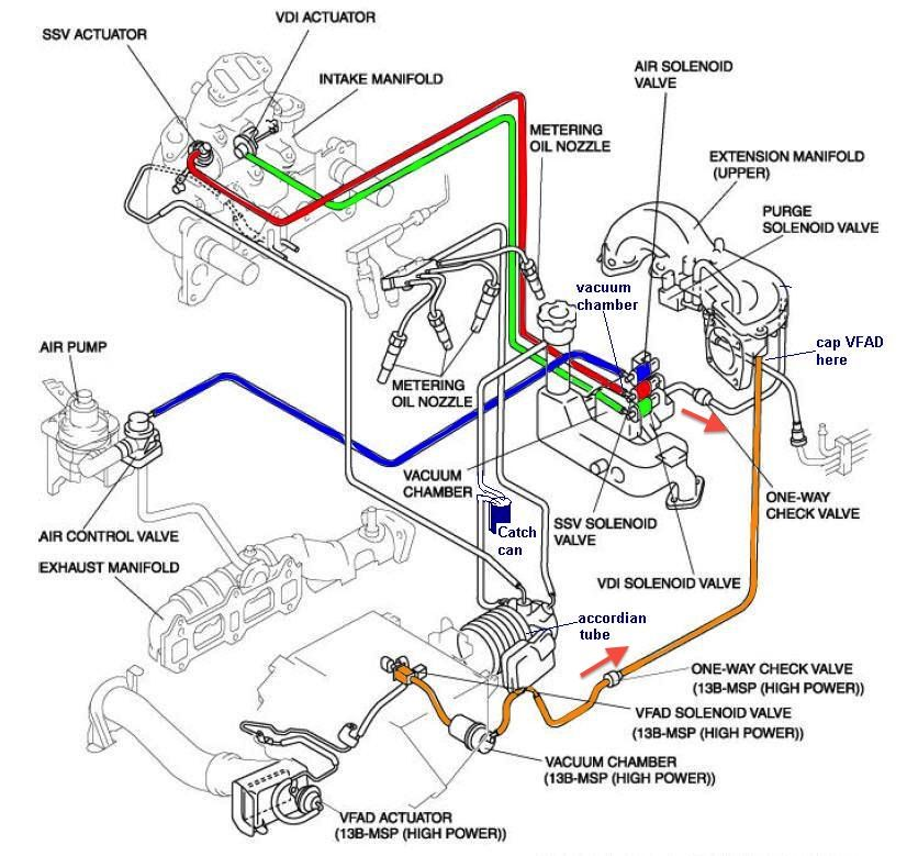 Vacuum hose diagram  RX8Club | Mazda RX8 & Miata