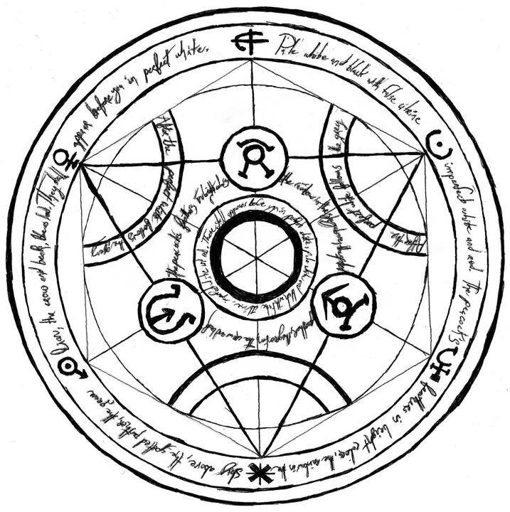 Transmutation Circle Tattoo: Real Alchemy Transmutation Circles - Google Search