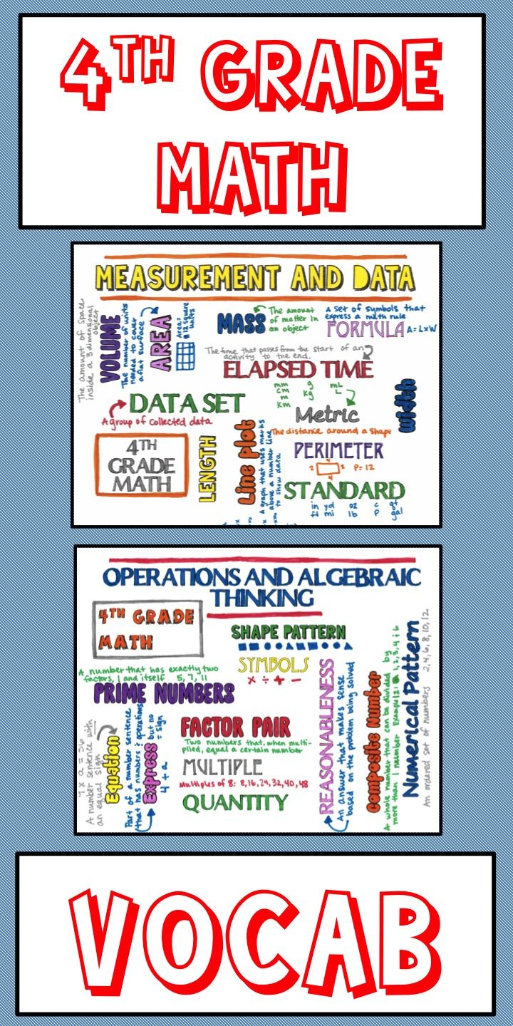 4th Grade Math Vocabulary - Word Cloud Posters | Math for ...