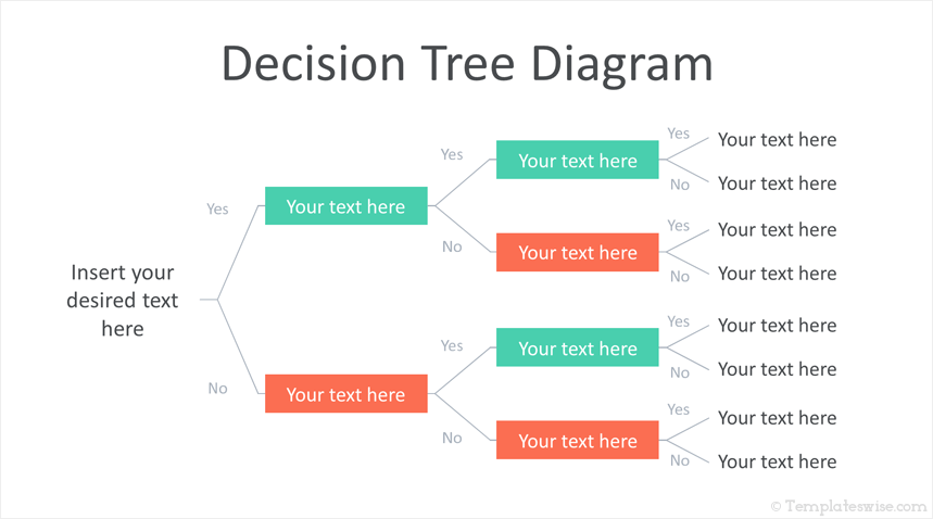 blank decision tree template  3