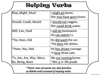 Homework help verbs action and helping