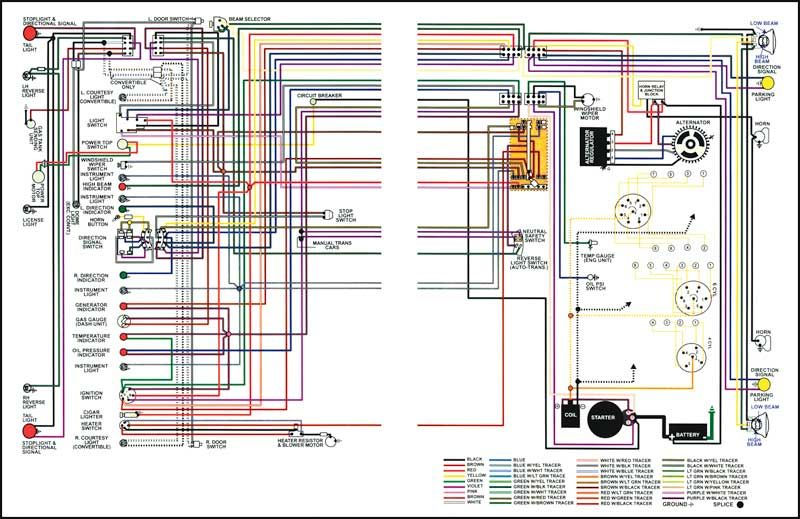 1967 camaro headlight wiring to fuse panel diagram   50