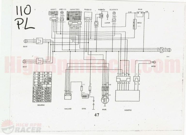 Kazuma 110cc Quad Wiring Diagram And 110cc Chinese Atv Honda Motorcycles Diagram Honda