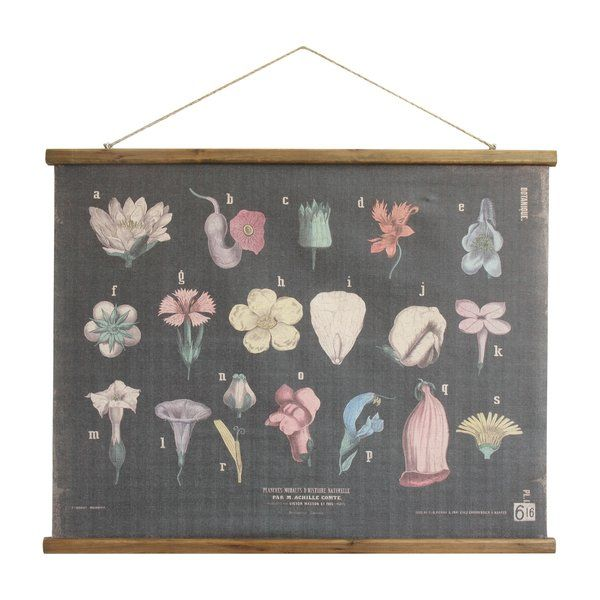 Blended Fabric Hohl Wall Hanging With Rod Teal Wall Tapestry Wall Hanging Creative Co Op